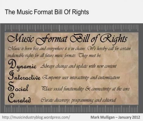 music-format-bill-of-rights